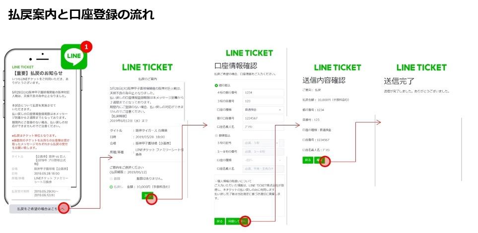 lineticket_refund